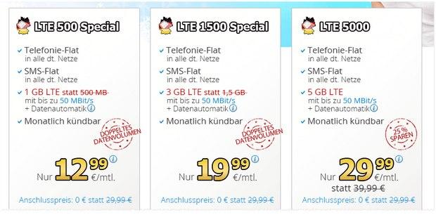 DeutschlandSIM Allnet-Flat für 12,99 Euro ohne Anschlusspreis