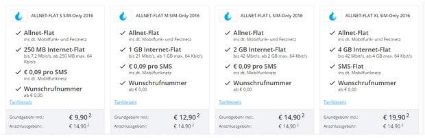 sparhandy Allnet-Flats (SIM-only) 2016, z.B. mit der 4GB Allnet-Flat unter 20 €