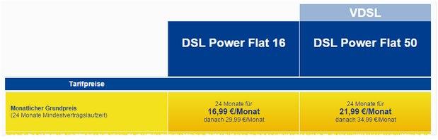 GMX DSL-Tarif: Preise für die Power Flat 16 und Power Flat 50