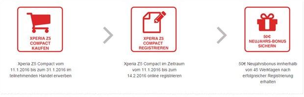 Sony Neujahrsbonus: 50 € Sony Xperia Z5 compact Cashback