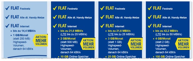 1&1 Allnet Flats