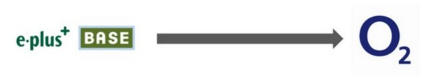 Die BASE / O2-Umstellung mit Tarifwechsel in die o2-Markenwelt wird 2016 schrittweise vollzogen werden. Aber es ändert sich nur der Name / die Bezeichnung.