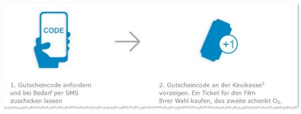 o2 Kinotag mit Gutscheincode