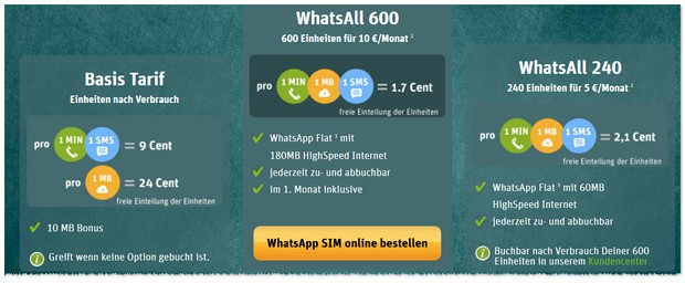 WhatsApp SIM WhatsAll Tarif-Optionen