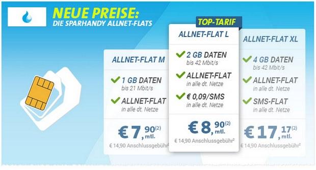 Günstigste Allnet-Flats im Telekom-Netz? Die sparhandy Allnet-Flat SIM-only ab 7,90 € ist schon eine Preis-Ansage