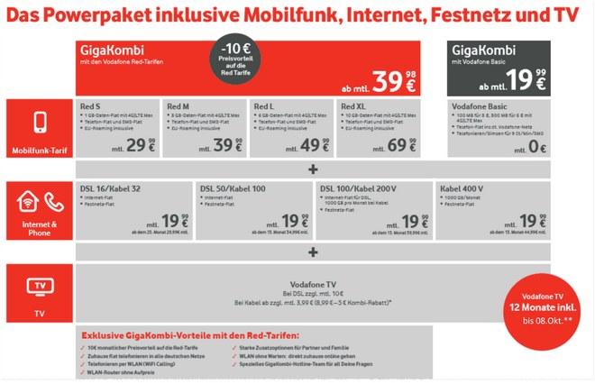 Als Vodafone GigaKombi Vorteil gibt's ab 22.8.2016 für Red-Tarife 10 € Rabatt