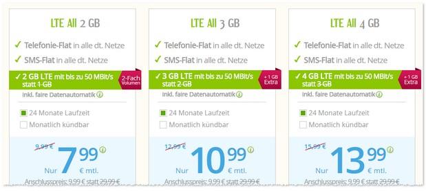 Grundgebühr der winSIM LTE All Laufzeit-Tarife angehoben
