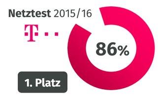 Günstige D1-Telekom-Tarife