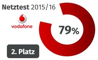 Günstige D2-Vodafone-Tarife